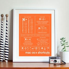 Mac Shortcut Posters