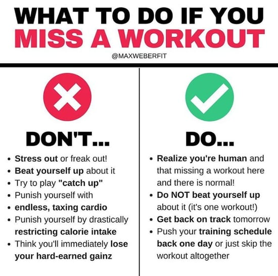 What to Do If You Miss a Workout