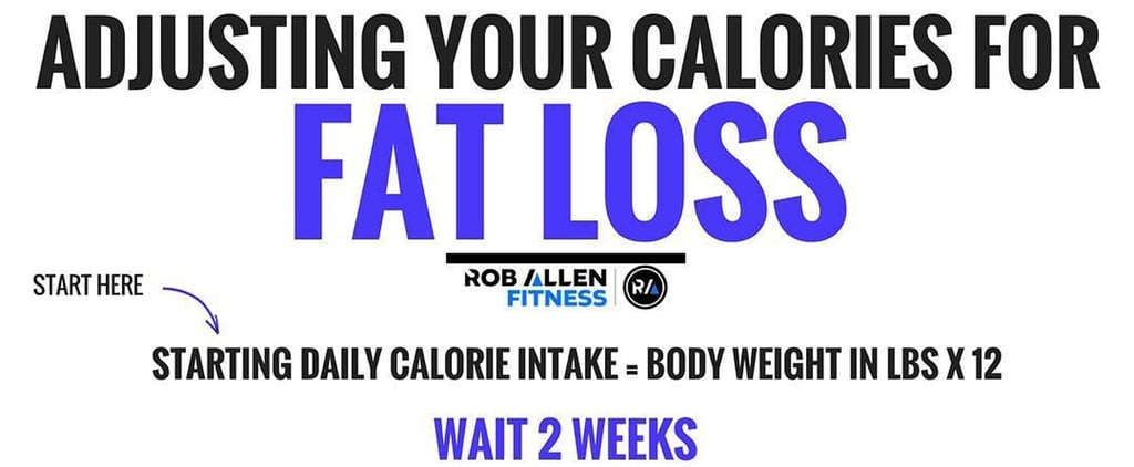 how to calculate my calorie intake to lose weight