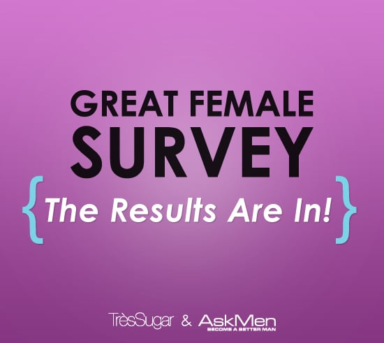 The Results of Our Great Female Survey!