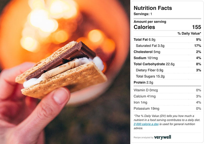 S'mores Nutritional Info