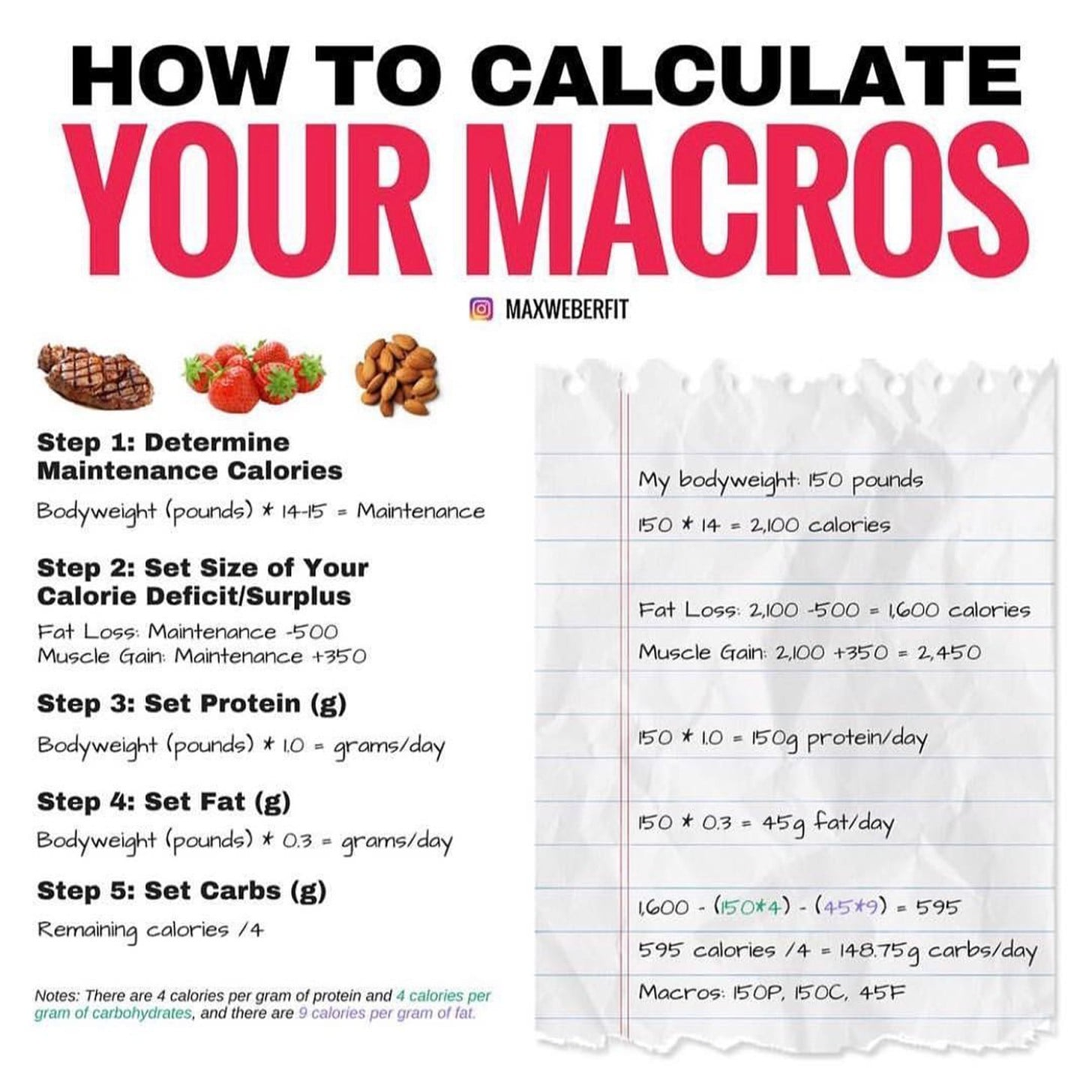 How To Calculate Macros Popsugar Fitness Australia