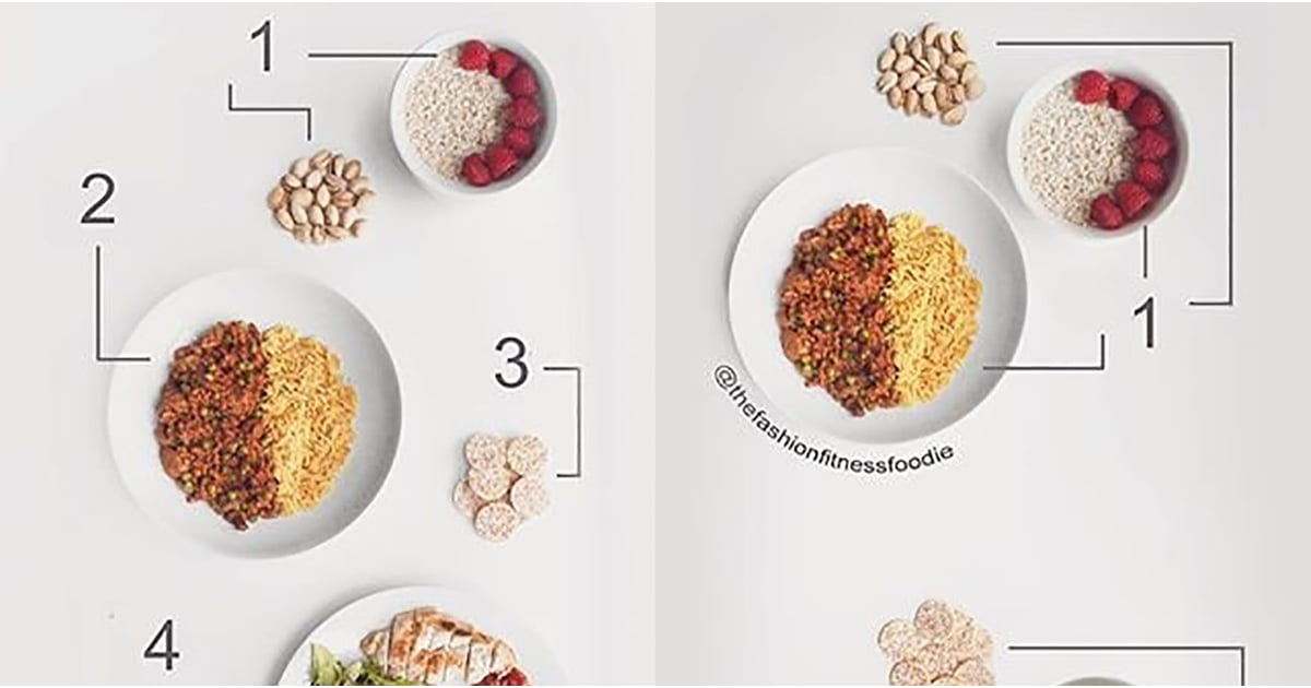 How Many Times a Day Should You Eat to Lose Weight? These 2 Photos Have the Answer