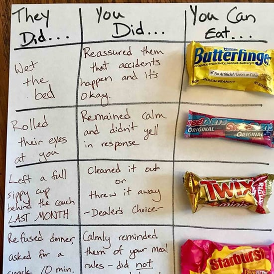 Mom's Parenting Candy Chart
