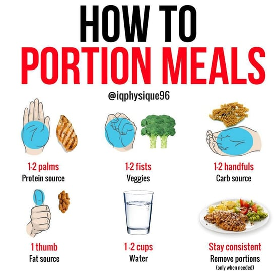 How to Portion Meals