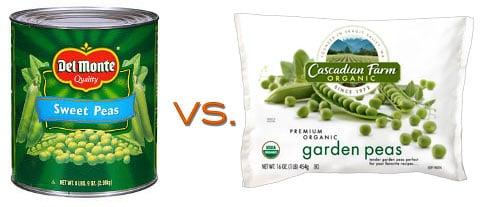 Frozen vs. Canned Vegetables