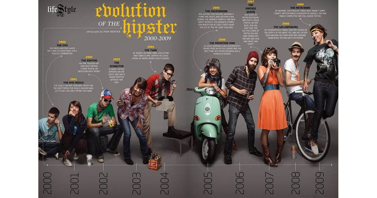 evolution of dubstep in popular culture Popular culture influence with that evolution came an increase in influence sports over the last hundred years has affected modern popular culture and has often reflected changing social attitudes and standards.