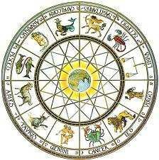 Healthy Fitness Horoscopes