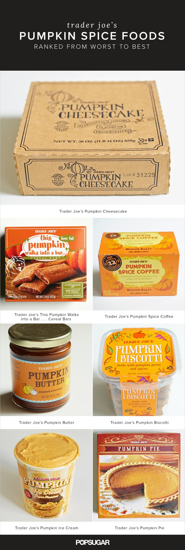 22 Trader Joe's Pumpkin Spice Foods, Ranked From Worst to Best