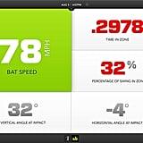 Baseball Swing Data