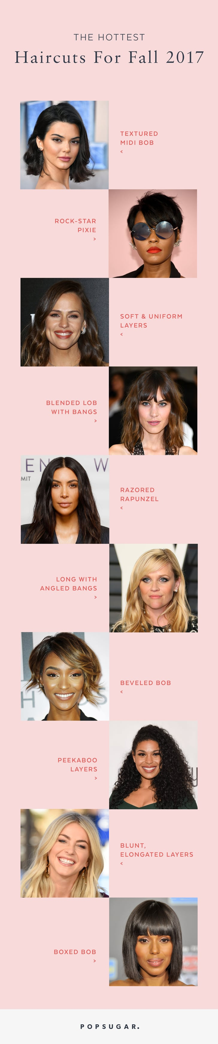 Hottest Haircuts Fall 2017