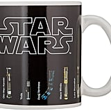 Star Wars Thermal Heat Change Ceramic Coffee Mug