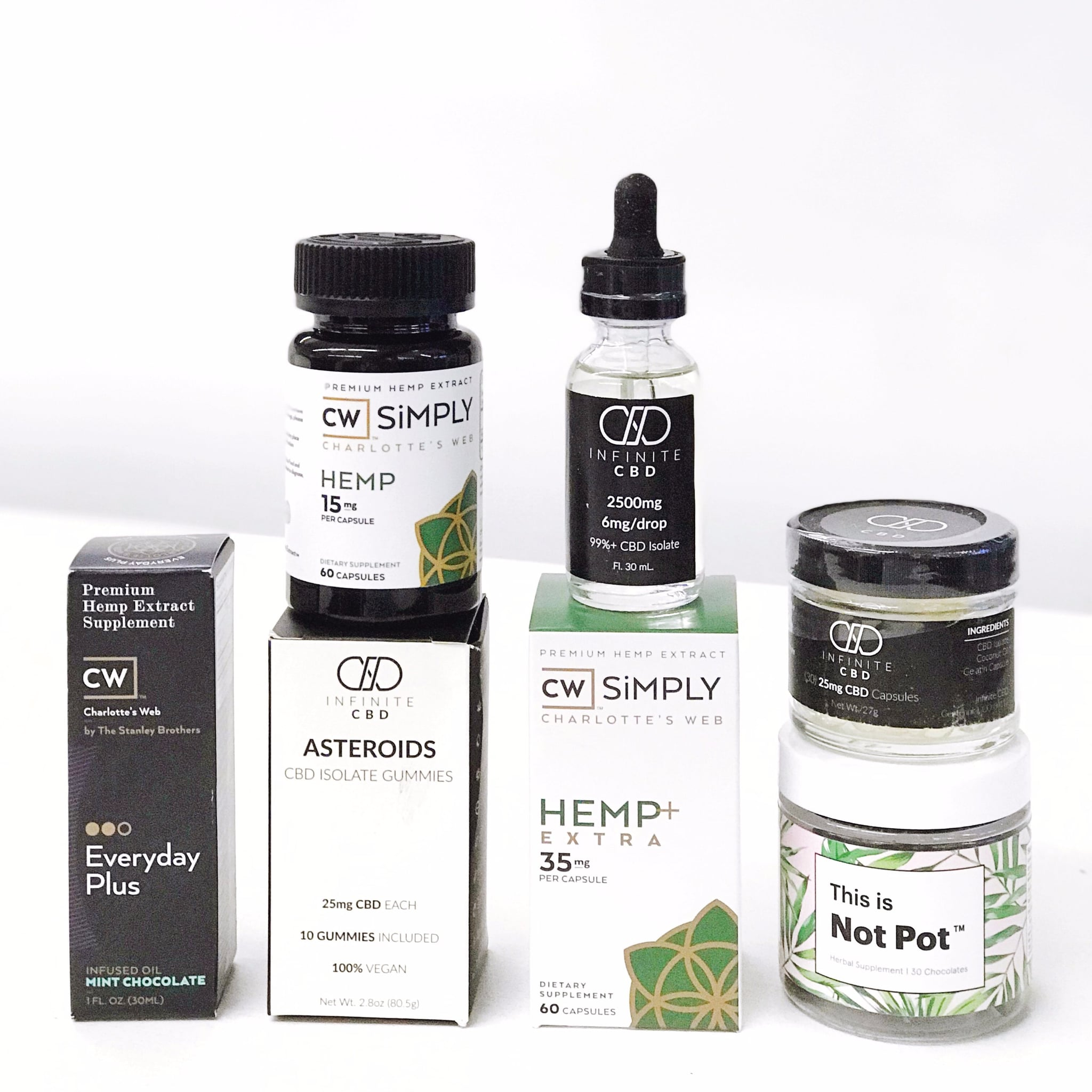 World Health Org Announces CBD Has No Health Risks