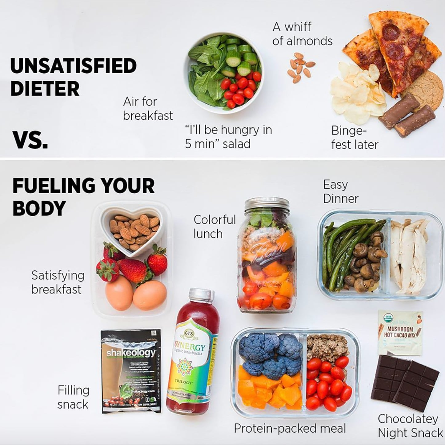 Do i need to be hungry to lose weight popsugar fitness ccuart Image collections