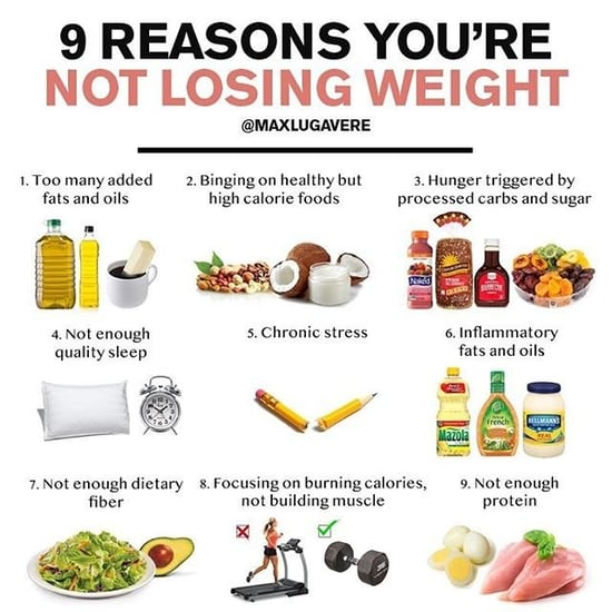 Reasons You're Not Losing Weight