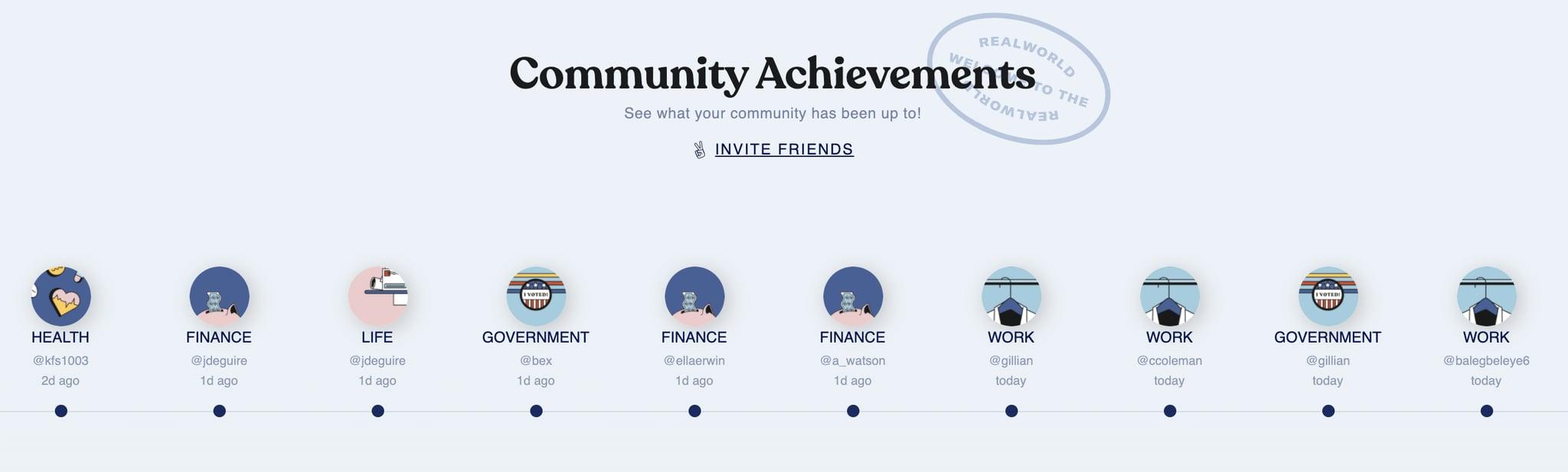 Realworld Community