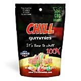Chill Gummies Sour Faces