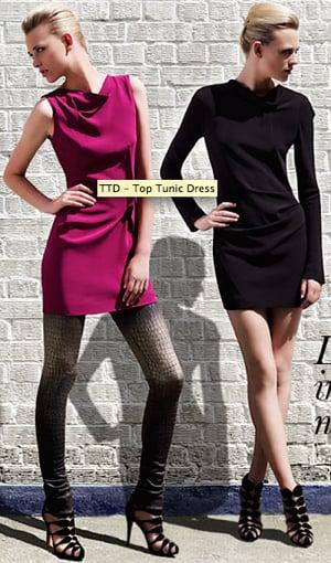 Trend Alert: The TTD