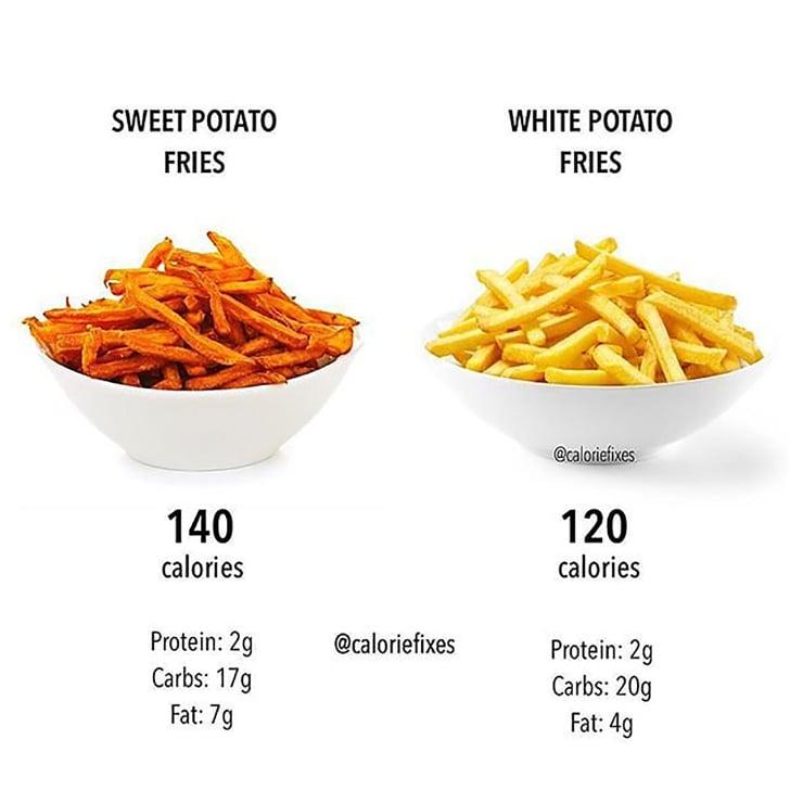 Are Sweet Potato Fries Healthier Than Regular Fries