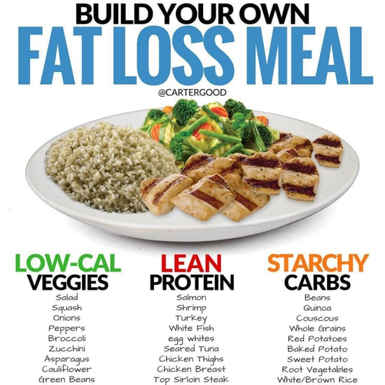 Meal Ideas For Weight Loss