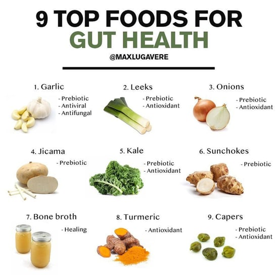 Best Foods For Gut Health