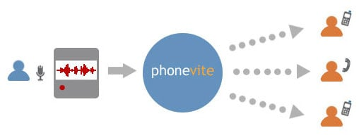 PhoneVite Allows You To Send Voice Messages As Invites