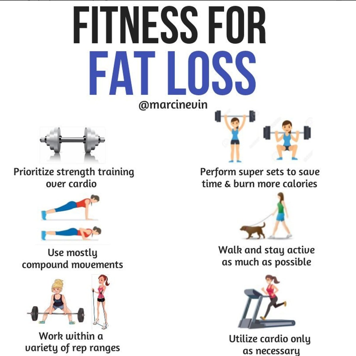 How To Lose Fat Fast Popsugar Fitness