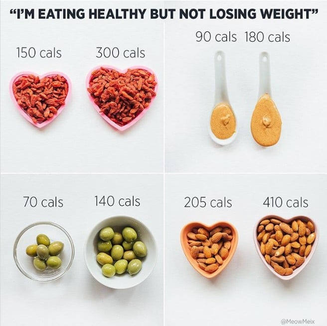 Why Youre Gaining Weight Eating Healthy Foods