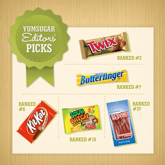 Our Favorite Candy Picks