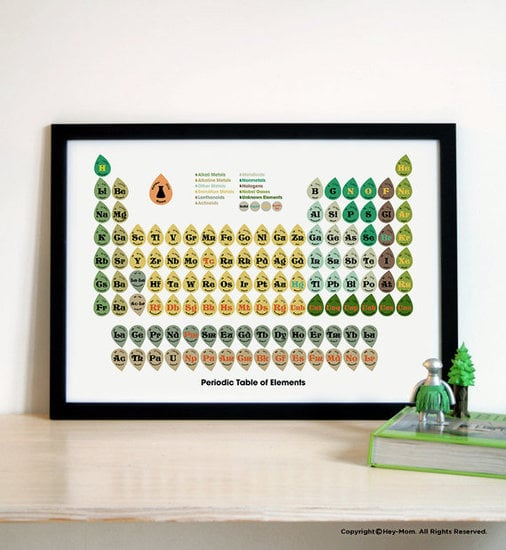 Retro Periodic Table of Elements ($56)