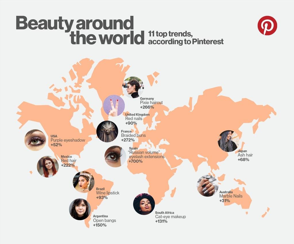 Pinterest 2018 Global Beauty Report