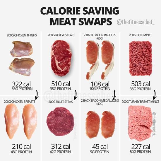 Healthy Meat Swaps