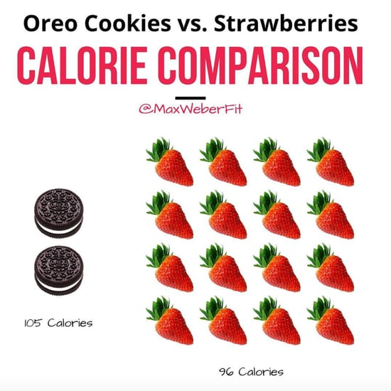 Calorie Comparison of Snack