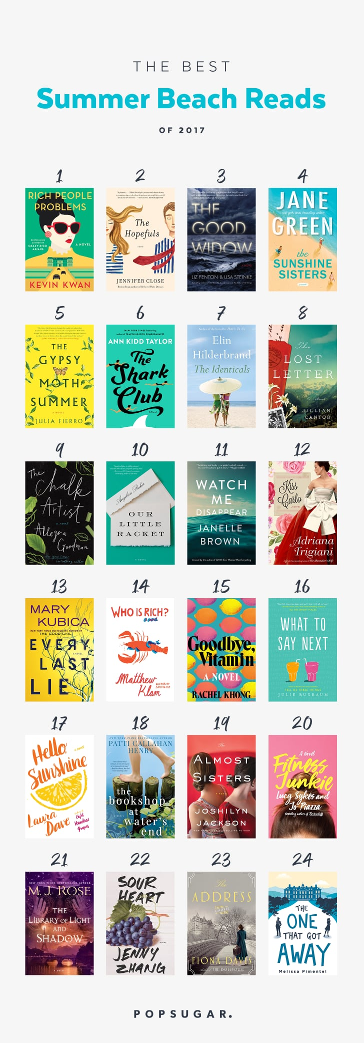 Dive Into This Summer's Best New Beach Reads!