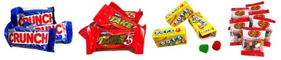 Halloween Candy Breakdown