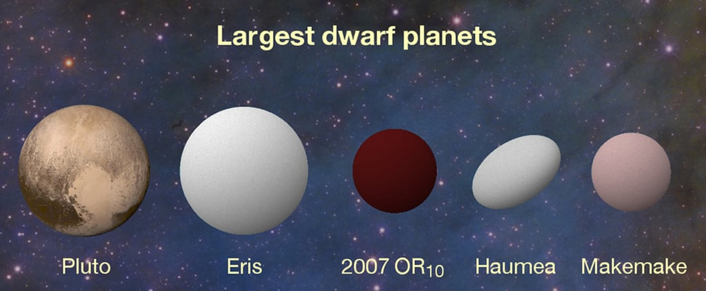 Astronomers Discover Largest Unnamed Planet With 45-Hour-Long Days