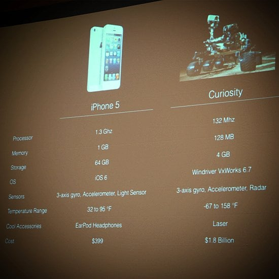 The Mars Curiosity Rover vs. the iPhone 5