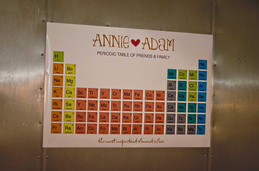 seating assignments appeared together on the periodic table of family and friends source mariana - Periodic Table Assignment