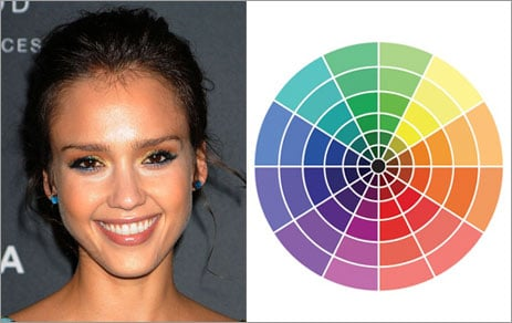 Do You Use the Color Wheel When Choosing Color Cosmetics?