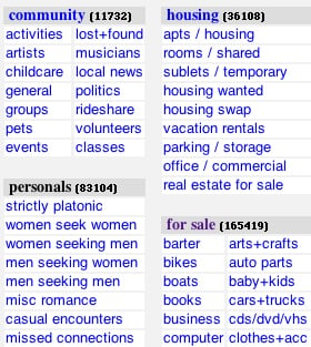 Geek Tip: Add Craigslist To Your RSS Reader