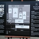 2013 Mercedes Benz Fashion Week Australia New Dates April 8th to 12th and Home at Carriageworks Eveleigh Confirmed