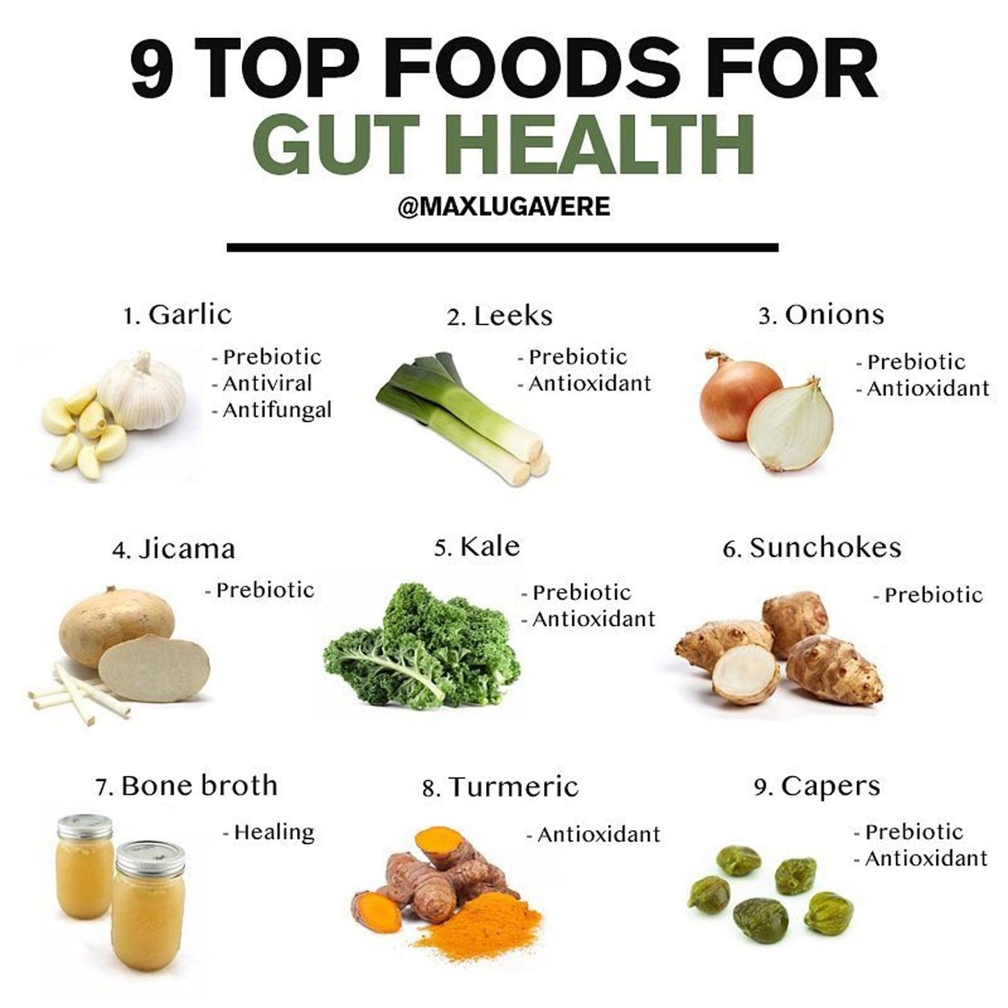 Best Foods For Gut Health Popsugar Fitness