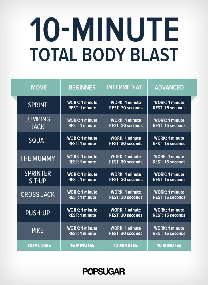 Hiit Workout For All Levels Popsugar Fitness Photo 2