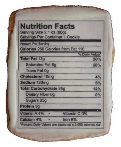 Would You Like Nutritional Info Printed on Your Food?