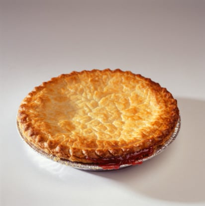 What Is Your Favorite Kind of Pie?