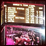 The scoreboard showed the US women's gymnastics team's big win.  Source: Twitter user USOlympic
