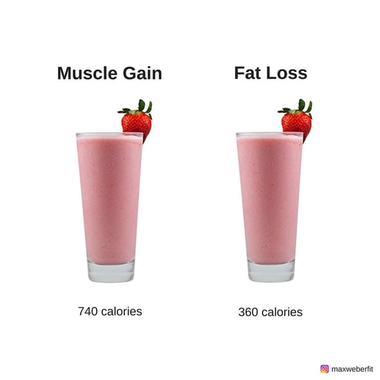 Smoothie Hack for Muscle Gain and Weight Loss