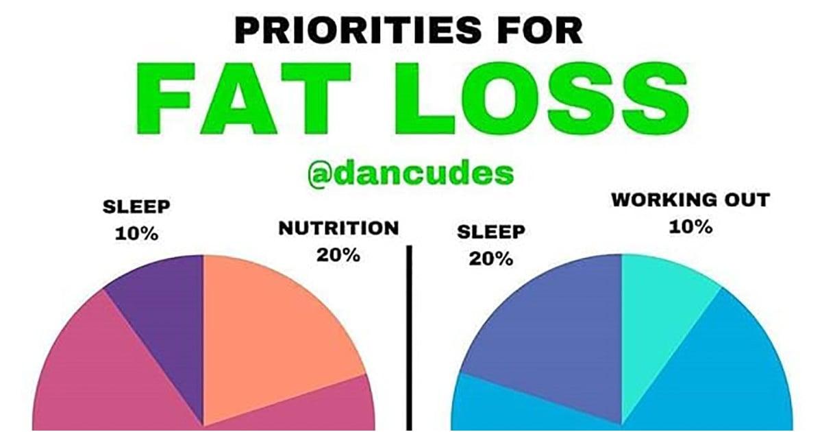 fat loss trainer tips popsugar fitness  weight loss diagram #12
