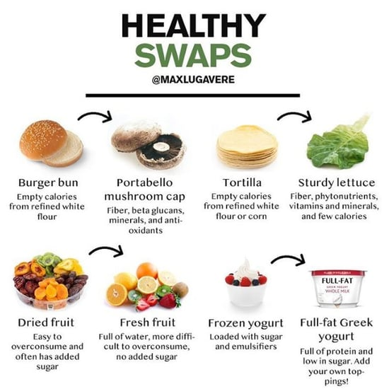 Food Swaps For Weight Loss