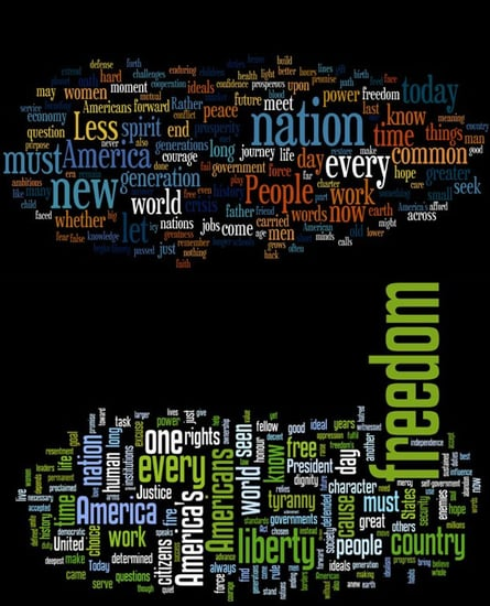 Comparing Bush and Obama's Speeches With Word Clouds